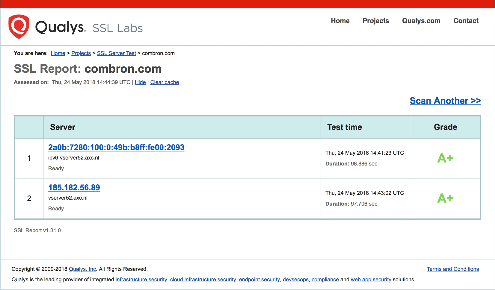 Screendump findings SSL Labs about combron.com.